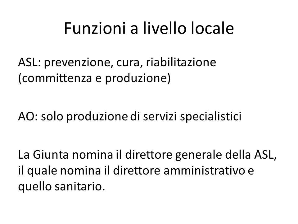 Funzioni a livello locale ASL: prevenzione, cura, riabilitazione (committenza e produzione) AO: solo produzione di servizi specialistici La Giunta nom