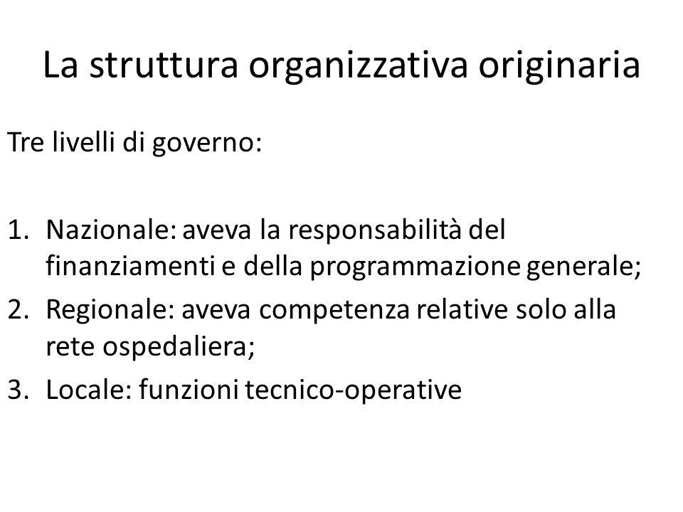 La struttura organizzativa originaria Tre livelli di governo: 1.Nazionale: aveva la responsabilità del finanziamenti e della programmazione generale;