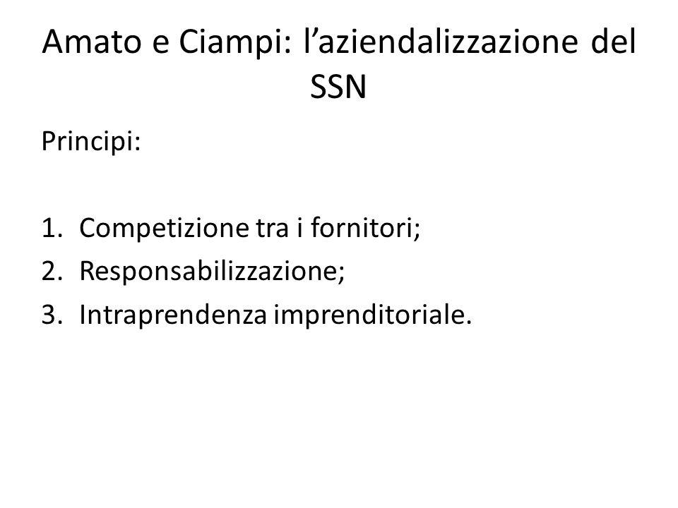 Amato e Ciampi: l'aziendalizzazione del SSN Principi: 1.Competizione tra i fornitori; 2.Responsabilizzazione; 3.Intraprendenza imprenditoriale.