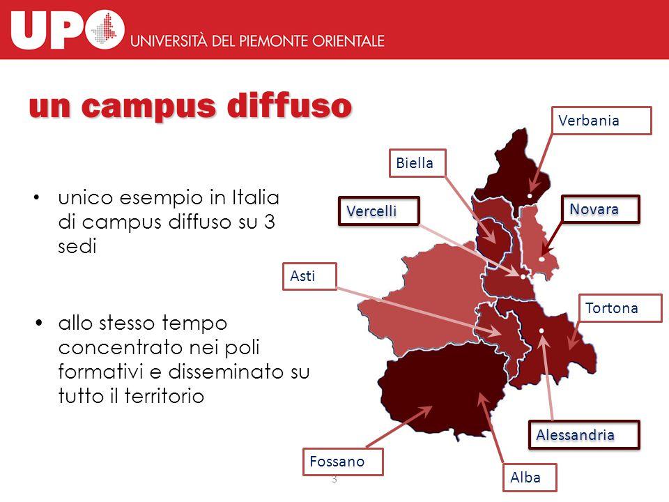 3 Alessandria Vercelli Novara Fossano Alba Tortona Verbania Biella Asti un campus diffuso unico esempio in Italia di campus diffuso su 3 sedi allo ste