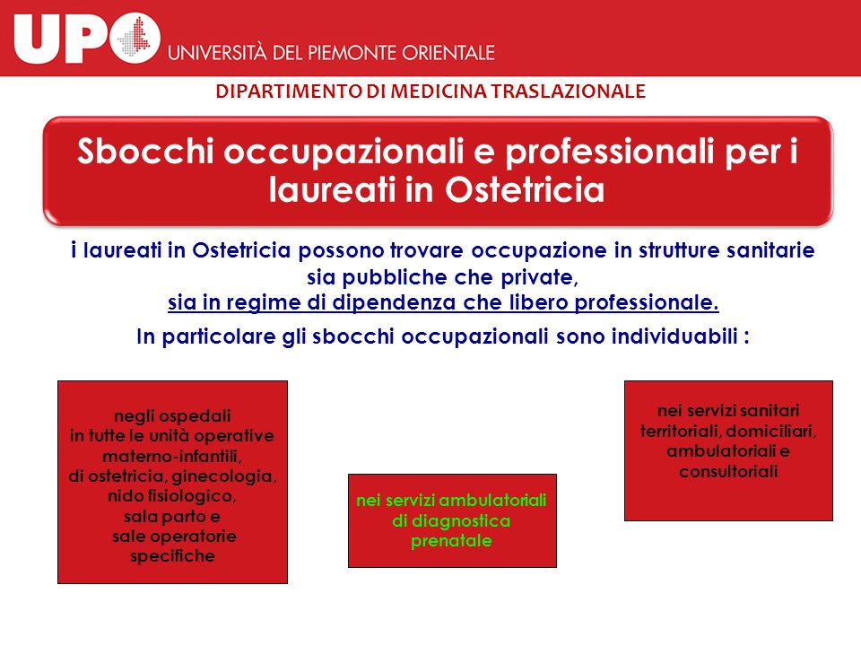 DIPARTIMENTO DI MEDICINA TRASLAZIONALE Sbocchi occupazionali e professionali per i laureati in Ostetricia i laureati in Ostetricia possono trovare occ
