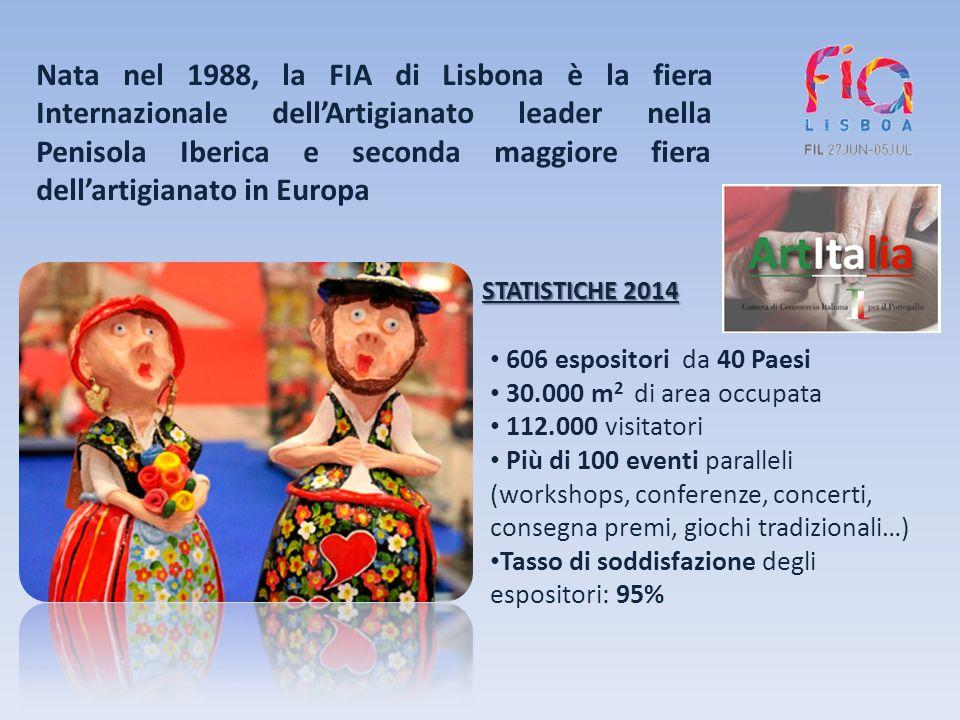 Nata nel 1988, la FIA di Lisbona è la fiera Internazionale dell'Artigianato leader nella Penisola Iberica e seconda maggiore fiera dell'artigianato in Europa STATISTICHE 2014 606 espositori da 40 Paesi 30.000 m 2 di area occupata 112.000 visitatori Più di 100 eventi paralleli (workshops, conferenze, concerti, consegna premi, giochi tradizionali…) Tasso di soddisfazione degli espositori: 95%