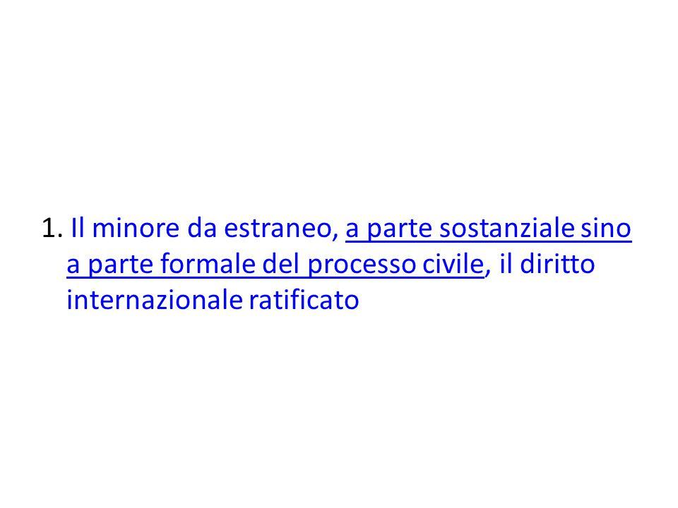 1. Il minore da estraneo, a parte sostanziale sino a parte formale del processo civile, il diritto internazionale ratificato