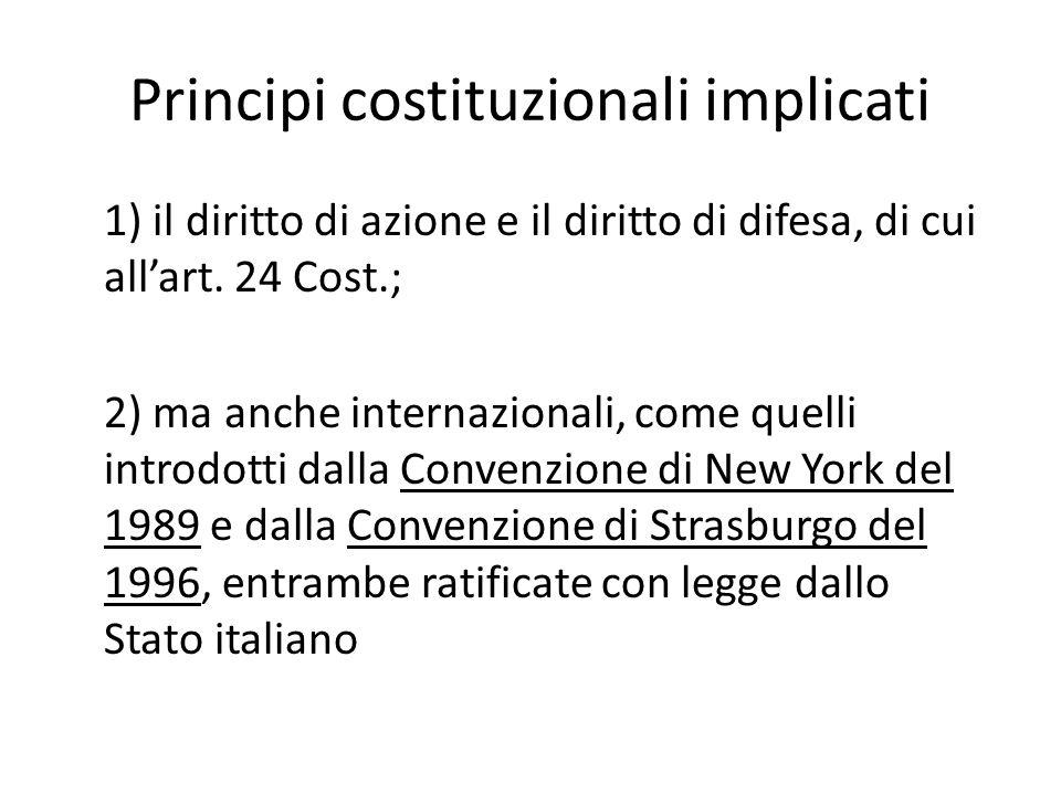 Principi costituzionali implicati 1) il diritto di azione e il diritto di difesa, di cui all'art. 24 Cost.; 2) ma anche internazionali, come quelli in