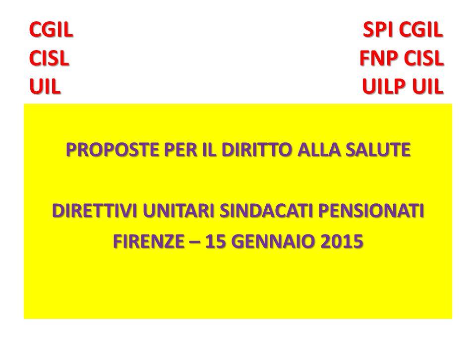 SPI CGIL FNP CISL UILP UIL LA DELIBERA REGIONALE PREVEDE: 1.INTERVENTI DI PREVENZIONE (PRENATALE, PRIMARIA E SECONDARIA) 2.