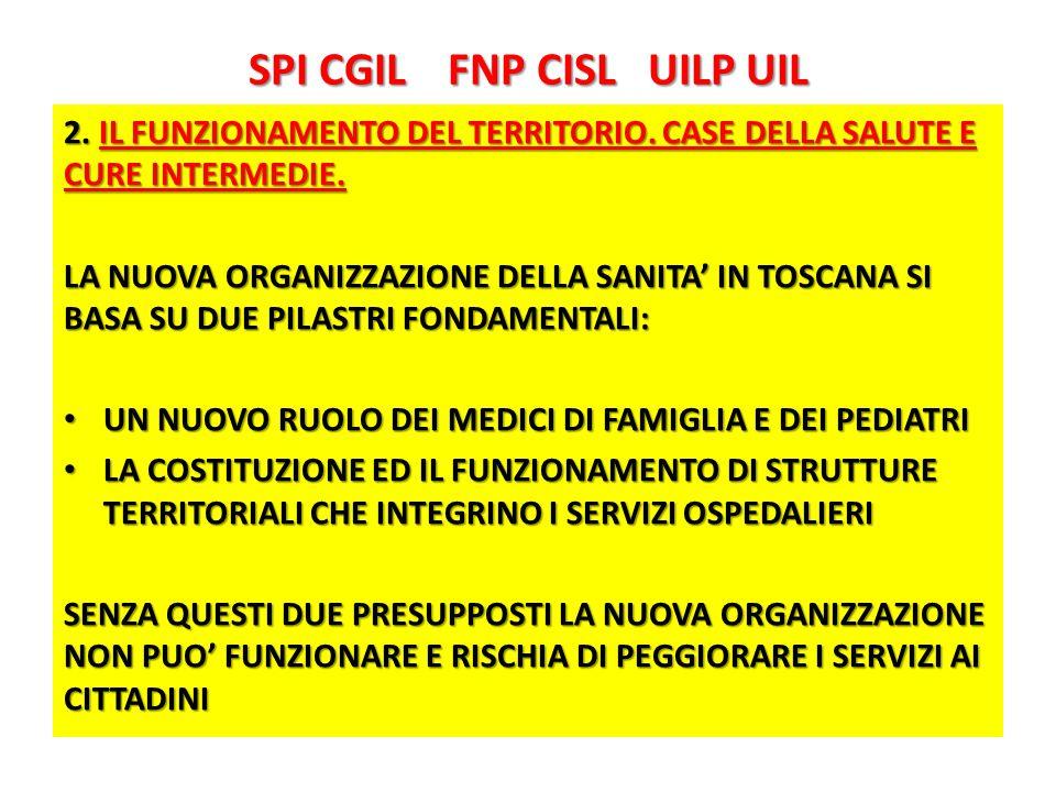 SPI CGIL FNP CISL UILP UIL 2. IL FUNZIONAMENTO DEL TERRITORIO.