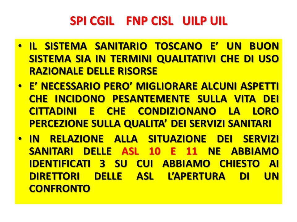 SPI CGIL FNP CISL UILP UIL  SECONDO LIVELLO.