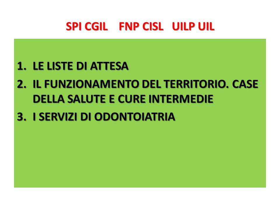 SPI CGIL FNP CISL UILP UIL 1.LE LISTE DI ATTESA 2.IL FUNZIONAMENTO DEL TERRITORIO.
