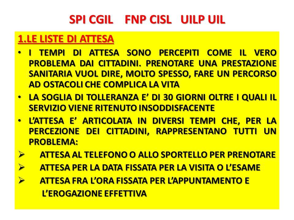 SPI CGIL FNP CISL UILP UIL 1.LE LISTE DI ATTESA I TEMPI DI ATTESA SONO PERCEPITI COME IL VERO PROBLEMA DAI CITTADINI.