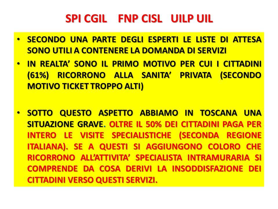 SPI CGIL FNP CISL UILP UIL COSA PREVEDONO LE NORME NAZIONALI E REGIONALI TERMINI PRECISI.