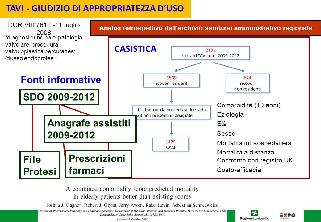 """Fonti informative SDO 2009-2012 Prescrizioni farmaci Anagrafe assistiti 2009-2012 File Protesi CASISTICA DGR VIII/7612 -11 luglio 2008 """"diagnosi princ"""