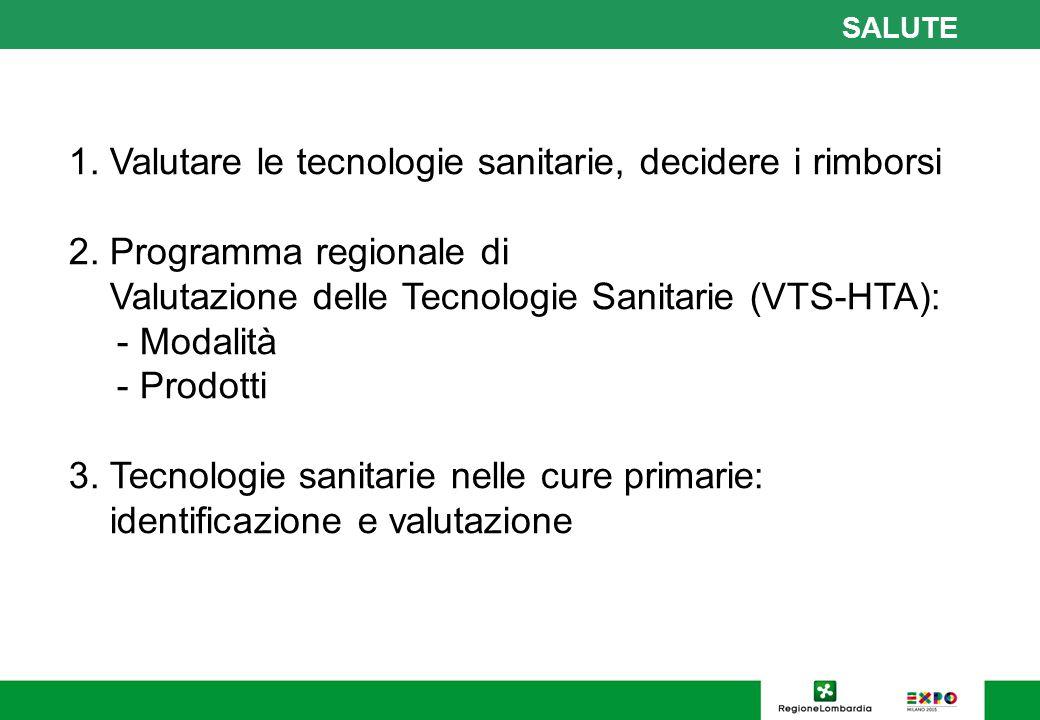 SALUTE 1. Valutare le tecnologie sanitarie, decidere i rimborsi 2. Programma regionale di Valutazione delle Tecnologie Sanitarie (VTS-HTA): - Modalità