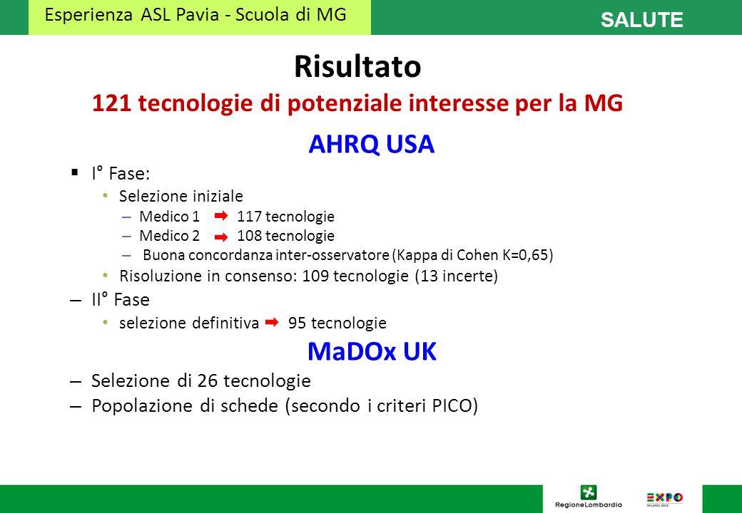 SALUTE Risultato 121 tecnologie di potenziale interesse per la MG AHRQ USA  I° Fase: Selezione iniziale – Medico 1 117 tecnologie – Medico 2 108 tecn