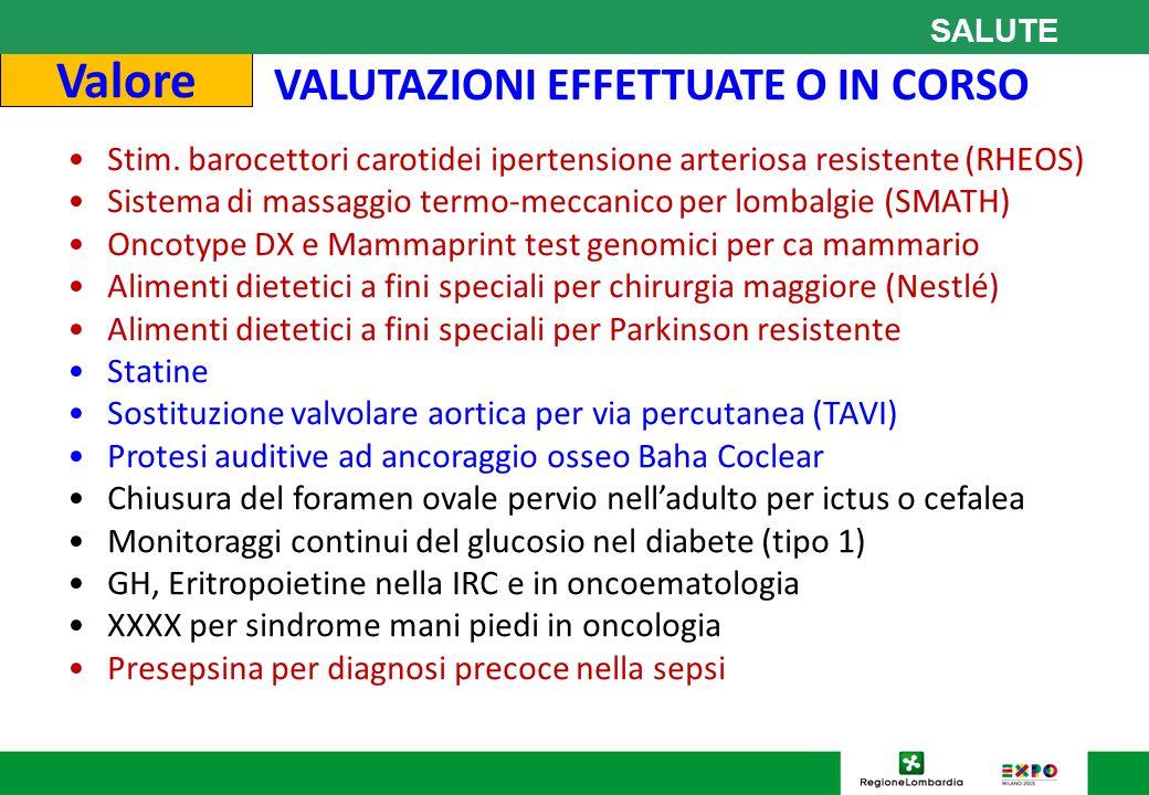 VALUTAZIONI EFFETTUATE O IN CORSO Stim. barocettori carotidei ipertensione arteriosa resistente (RHEOS) Sistema di massaggio termo-meccanico per lomba