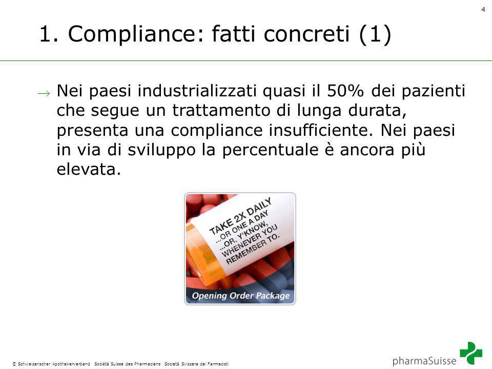 4 © Schweizerischer Apothekerverband Société Suisse des Pharmaciens Società Svizzera dei Farmacisti 1.