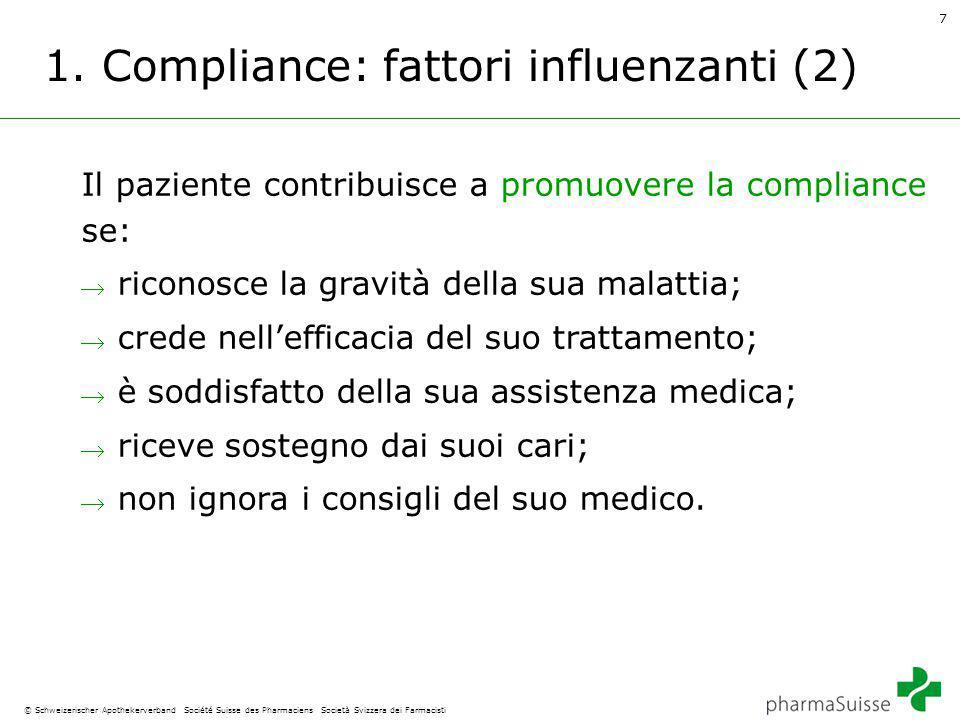 7 © Schweizerischer Apothekerverband Société Suisse des Pharmaciens Società Svizzera dei Farmacisti 1.