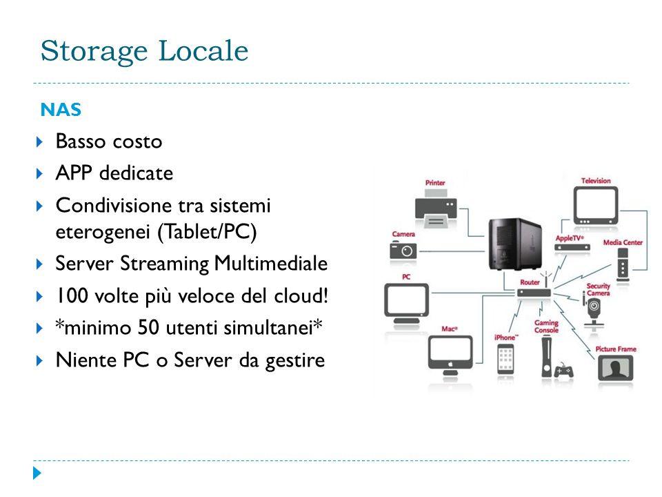 Storage Locale NAS  Basso costo  APP dedicate  Condivisione tra sistemi eterogenei (Tablet/PC)  Server Streaming Multimediale  100 volte più veloce del cloud.