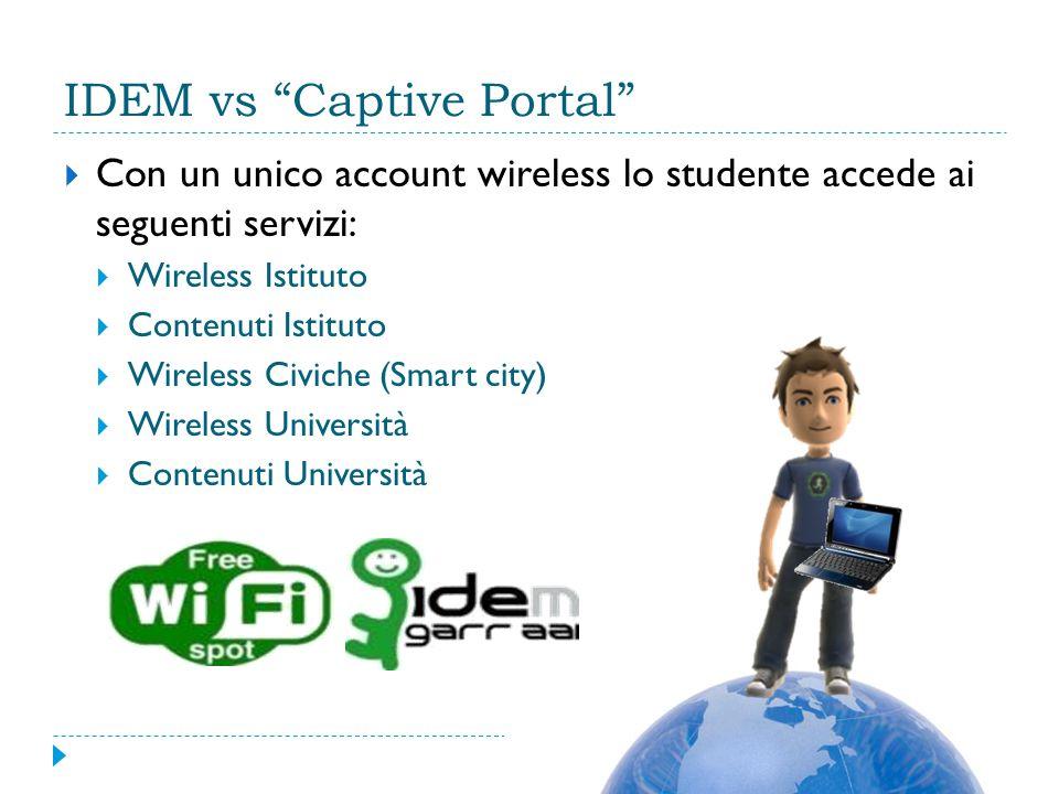 IDEM vs Captive Portal  Con un unico account wireless lo studente accede ai seguenti servizi:  Wireless Istituto  Contenuti Istituto  Wireless Civiche (Smart city)  Wireless Università  Contenuti Università