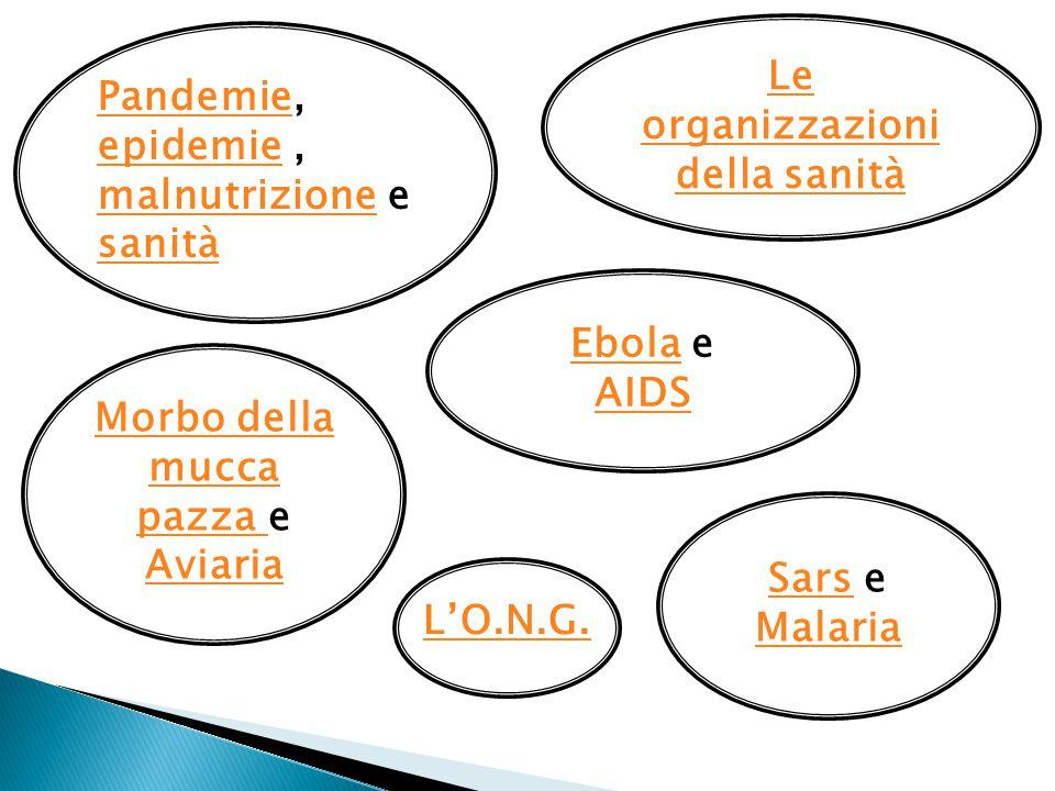 PandemiePandemie, epidemie, malnutrizione e epidemie malnutrizione sanità Morbo della mucca pazza Morbo della mucca pazza e Aviaria Aviaria EbolaEbola