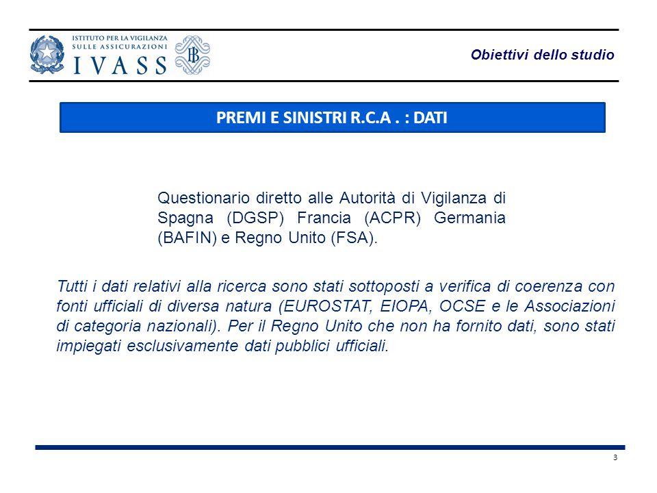 3 Obiettivi dello studio Questionario diretto alle Autorità di Vigilanza di Spagna (DGSP) Francia (ACPR) Germania (BAFIN) e Regno Unito (FSA). PREMI E