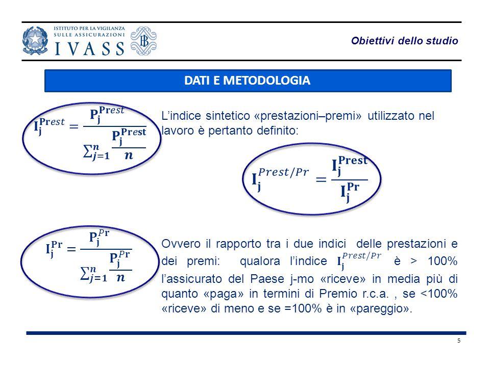 5 Obiettivi dello studio DATI E METODOLOGIA