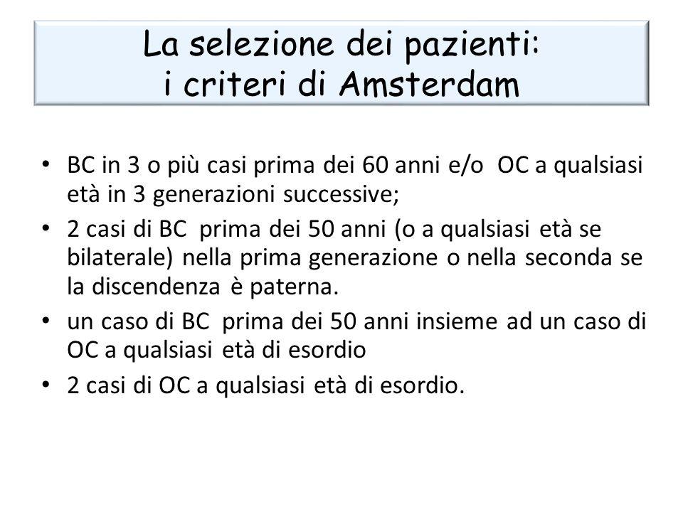 La selezione dei pazienti: i criteri di Amsterdam BC in 3 o più casi prima dei 60 anni e/o OC a qualsiasi età in 3 generazioni successive; 2 casi di B