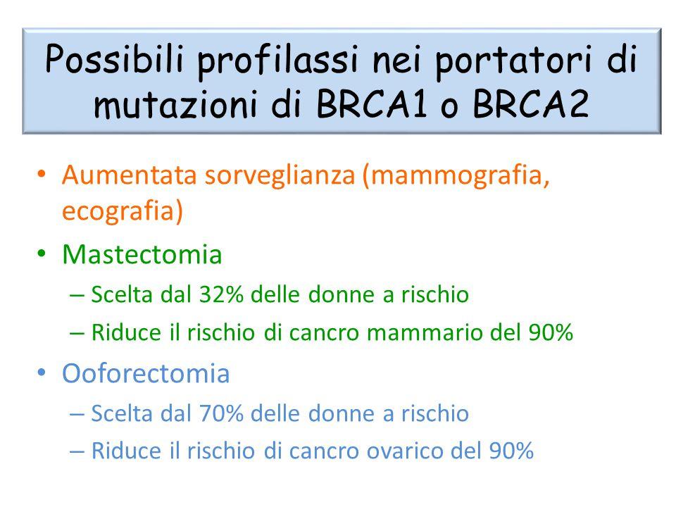 Possibili profilassi nei portatori di mutazioni di BRCA1 o BRCA2 Aumentata sorveglianza (mammografia, ecografia) Mastectomia – Scelta dal 32% delle do