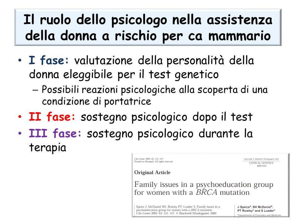Il ruolo dello psicologo nella assistenza della donna a rischio per ca mammario I fase: valutazione della personalità della donna eleggibile per il te
