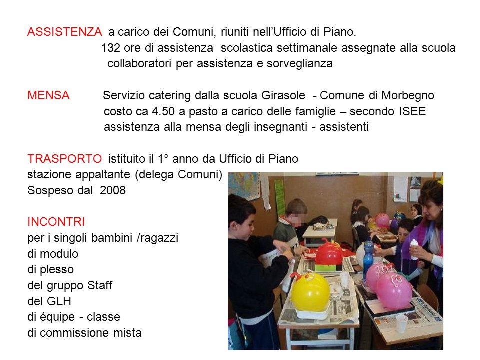 ASSISTENZA a carico dei Comuni, riuniti nell'Ufficio di Piano. 132 ore di assistenza scolastica settimanale assegnate alla scuola collaboratori per as