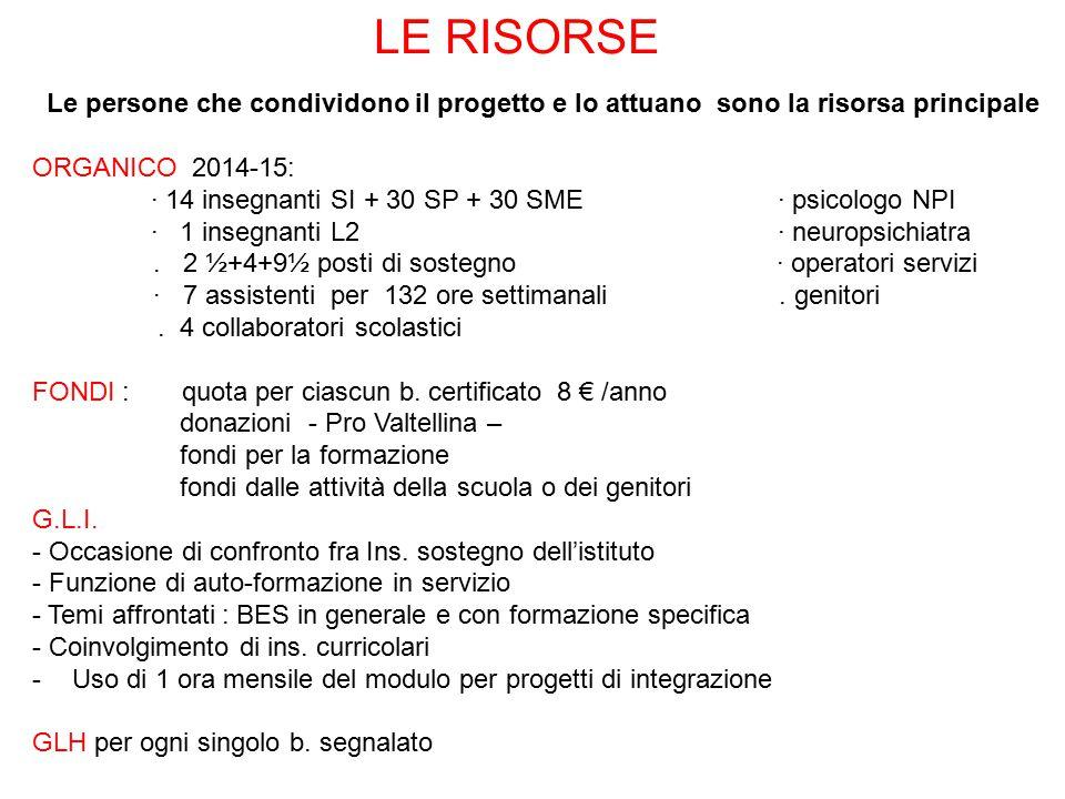 LE RISORSE Le persone che condividono il progetto e lo attuano sono la risorsa principale ORGANICO 2014-15: · 14 insegnanti SI + 30 SP + 30 SME · psicologo NPI · 1 insegnanti L2 · neuropsichiatra.