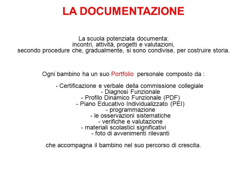 LA DOCUMENTAZIONE La scuola potenziata documenta: incontri, attività, progetti e valutazioni, secondo procedure che, gradualmente, si sono condivise,
