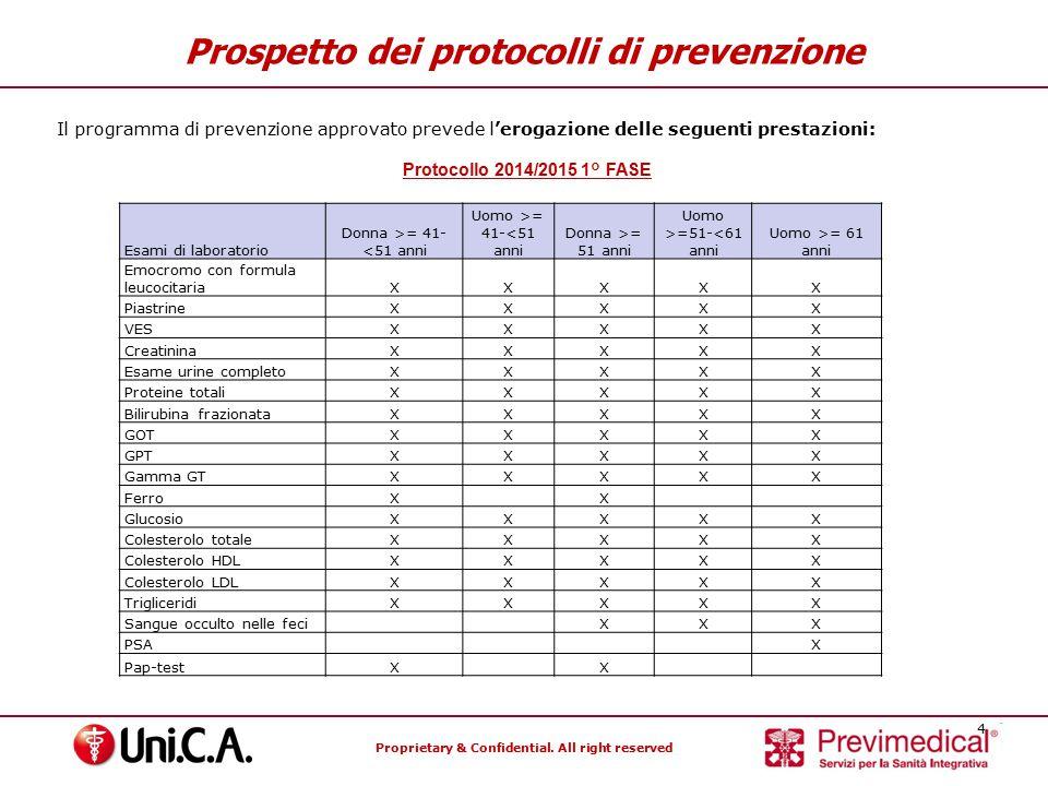 Proprietary & Confidential. All right reserved 4 Prospetto dei protocolli di prevenzione Protocollo 2014/2015 1° FASE Esami di laboratorio Donna >= 41