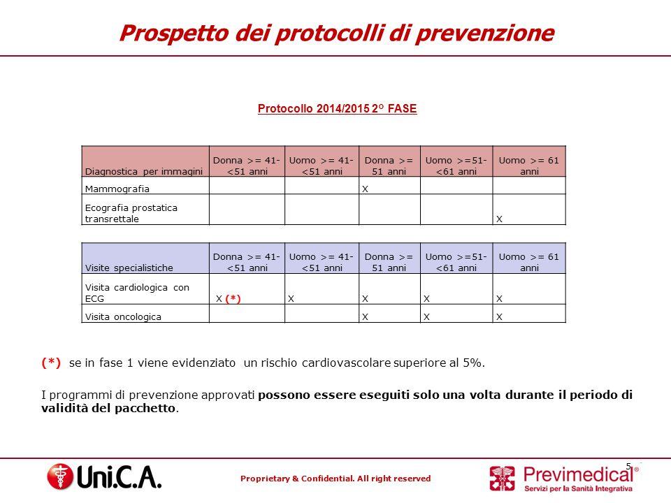 Proprietary & Confidential. All right reserved 5 Prospetto dei protocolli di prevenzione Protocollo 2014/2015 2° FASE Diagnostica per immagini Donna >