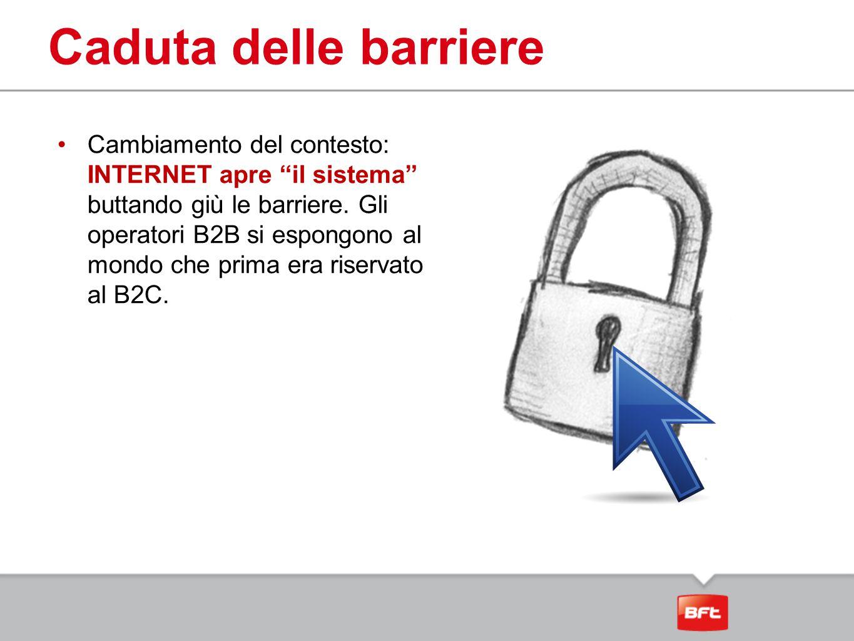 """Caduta delle barriere Cambiamento del contesto: INTERNET apre """"il sistema"""" buttando giù le barriere. Gli operatori B2B si espongono al mondo che prima"""