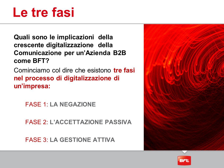 Le tre fasi Quali sono le implicazioni della crescente digitalizzazione della Comunicazione per un'Azienda B2B come BFT? Cominciamo col dire che esist