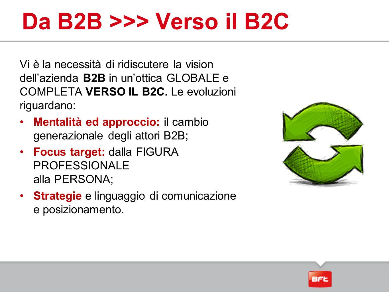 Da B2B >>> Verso il B2C Vi è la necessità di ridiscutere la vision dell'azienda B2B in un'ottica GLOBALE e COMPLETA VERSO IL B2C. Le evoluzioni riguar