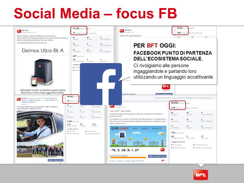 Social Media – focus FB PER BFT OGGI: FACEBOOK PUNTO DI PARTENZA DELL'ECOSISTEMA SOCIALE. Ci rivolgiamo alle persone ingaggiandole e parlando loro uti