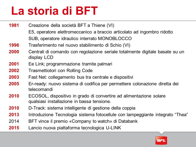 La storia di BFT 1981Creazione della società BFT a Thiene (VI) E5, operatore elettromeccanico a braccio articolato ad ingombro ridotto SUB, operatore