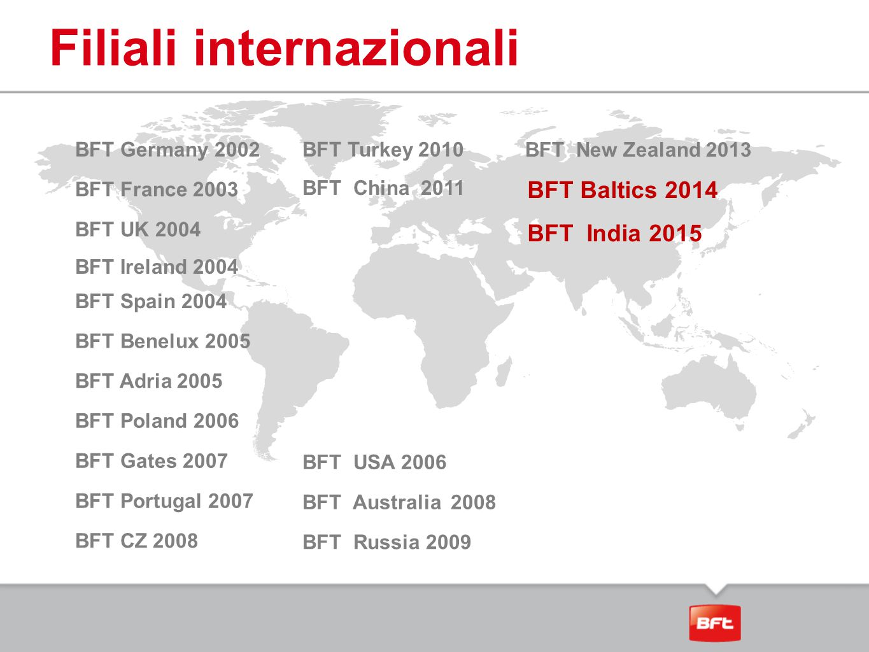 Filiali internazionali BFT France 2003 BFT Adria 2005 BFT UK 2004 BFT Benelux 2005 BFT Germany 2002 BFT Spain 2004 BFT Poland 2006 BFT CZ 2008 BFT Gat