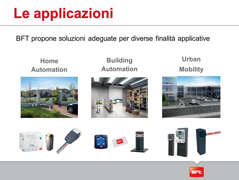 BFT propone soluzioni adeguate per diverse finalità applicative Home Automation Le applicazioni Building Automation Urban Mobility