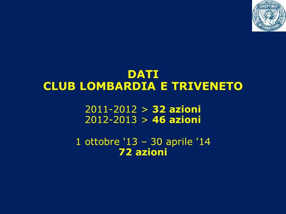 DATI CLUB LOMBARDIA E TRIVENETO 2011-2012 > 32 azioni 2012-2013 > 46 azioni 1 ottobre 13 – 30 aprile 14 72 azioni