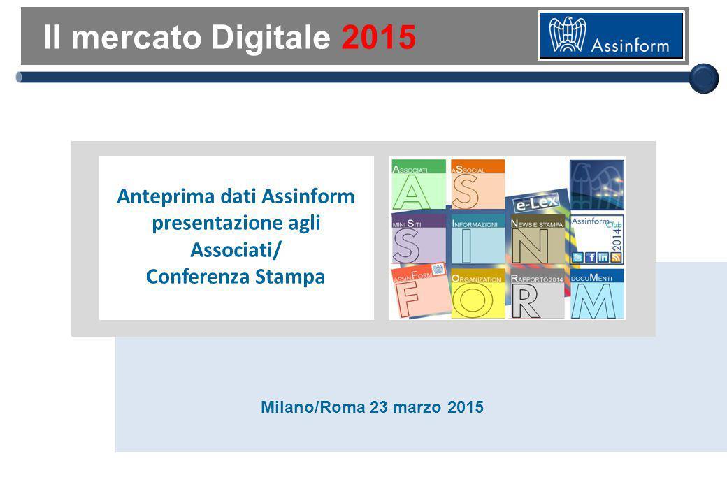 Il Mercato Digitale in Italia Fonte: Assinform / NetConsulting, Marzo 2015 65.162 Valori in Mln di Euro e in % -4,4% 64.234 -1,4% -2,3% +2,7% -2,7% +5,6% -10,2% -0,1% +4,2% -0,3% +8,5% -7,1% 68.141 +1,1% +1,3% +5,6% +0,6% +9,3% -2,8% 64.951 69.400 -1,8% +0,01% +2,4% -2,4% +7,2% -5,5%