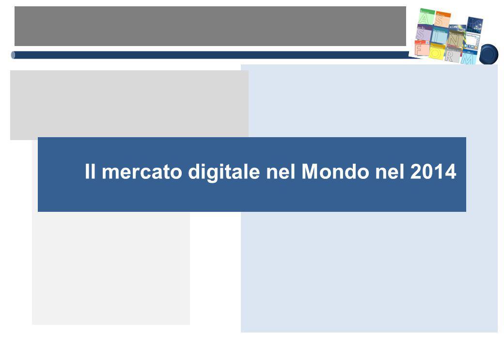 Web e Mobility alla base della digitalizzazione della popolazione mondiale Utenti Internet: 2,9mld (+7,4%) Utenti Social: 1,747mld (+8,5%) Digital Buyers: 1,140mld (+10,7%) Mercato eCommerce: 1,390mld€ (+21,6%) Smartphone venduti: 1,3mld (+31,3%) Tablet venduti: 199mln (+4,4%) Linee mobili: 6,99mld (+2,3%) Linee mobili: 6,99mld (+2,3%) Utenti banda larga mobile: 2,73mld (+30%) Fonte: Assinform / NetConsulting, Marzo 2015 +9,0% 4.218,7 Mercato digitale nel Mondo - Valori in Mld di $ e in % 4.379,1 +3,8% +2,4% +8,0% +2,7% +11,2% 4.538,6 +3,6% +3,0% +3,8% +10,3% +2,0%+0,5%