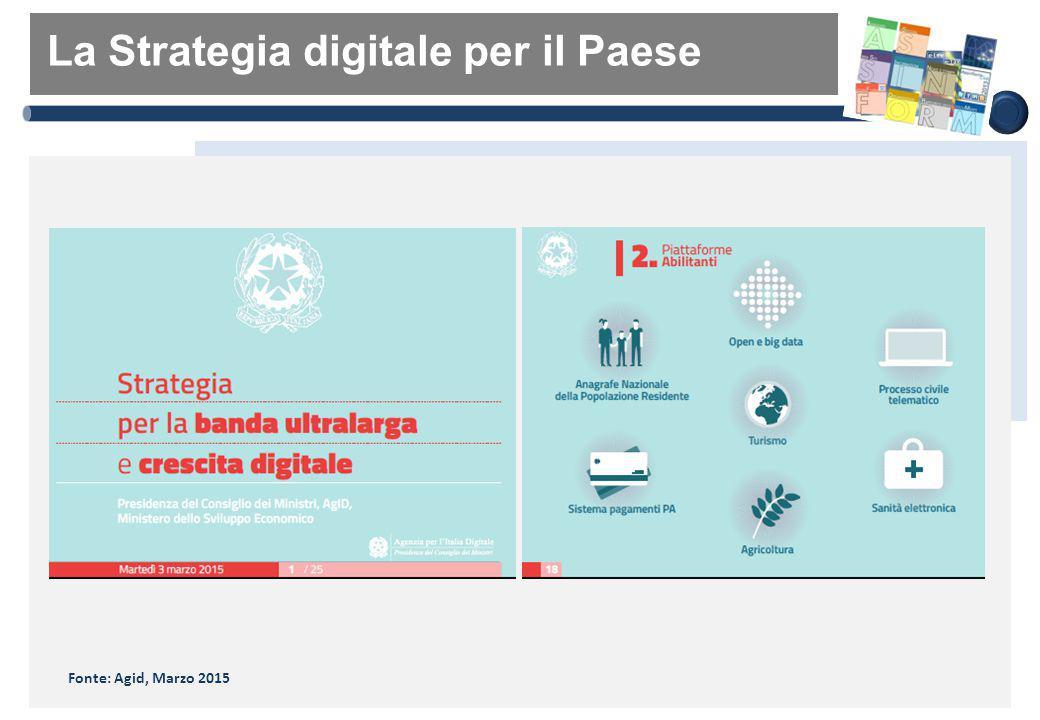 La Strategia digitale per il Paese Fonte: Agid, Marzo 2015