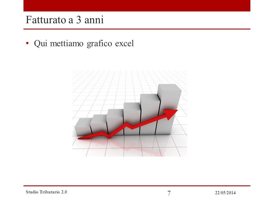 Fatturato a 3 anni Qui mettiamo grafico excel 22/05/2014 Studio Tributario 2.0 7