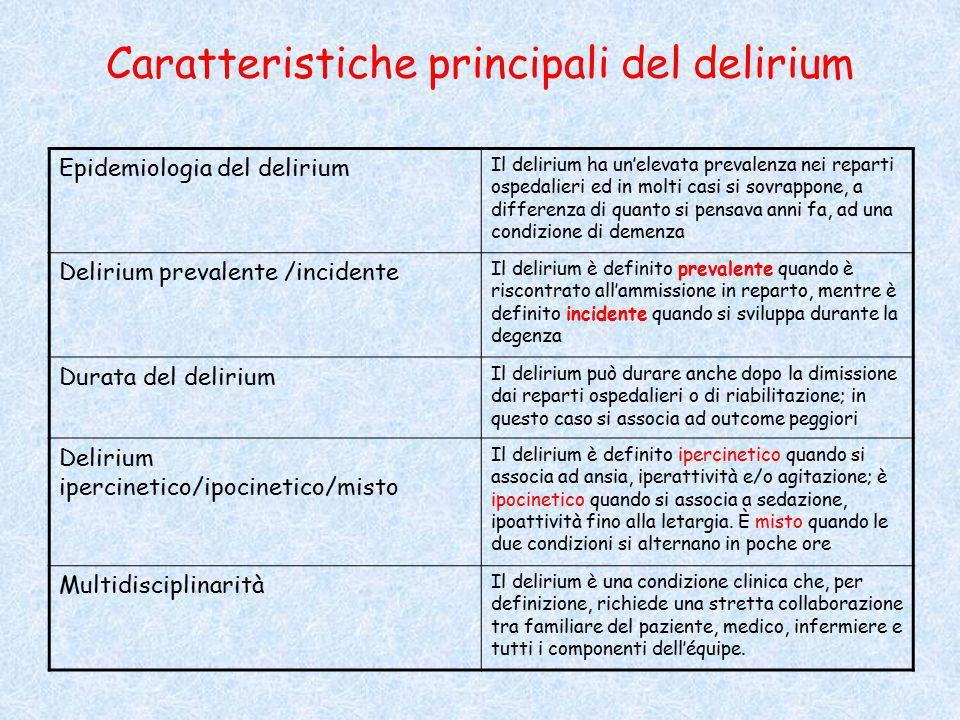 Caratteristiche principali del delirium Epidemiologia del delirium Il delirium ha un'elevata prevalenza nei reparti ospedalieri ed in molti casi si sovrappone, a differenza di quanto si pensava anni fa, ad una condizione di demenza Delirium prevalente /incidente Il delirium è definito prevalente quando è riscontrato all'ammissione in reparto, mentre è definito incidente quando si sviluppa durante la degenza Durata del delirium Il delirium può durare anche dopo la dimissione dai reparti ospedalieri o di riabilitazione; in questo caso si associa ad outcome peggiori Delirium ipercinetico/ipocinetico/misto Il delirium è definito ipercinetico quando si associa ad ansia, iperattività e/o agitazione; è ipocinetico quando si associa a sedazione, ipoattività fino alla letargia.