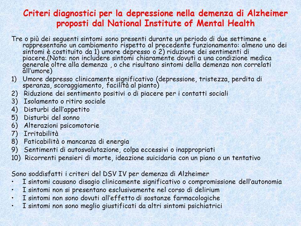 Criteri diagnostici per la depressione nella demenza di Alzheimer proposti dal National Institute of Mental Health Tre o più dei seguenti sintomi sono