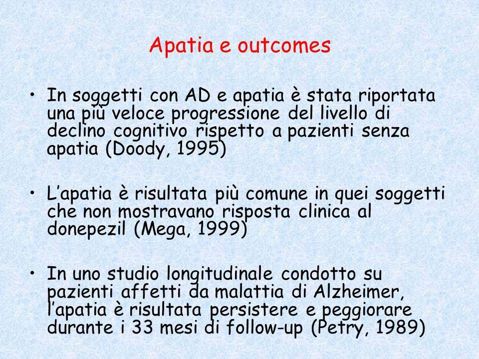 Apatia e outcomes In soggetti con AD e apatia è stata riportata una più veloce progressione del livello di declino cognitivo rispetto a pazienti senza apatia (Doody, 1995) L'apatia è risultata più comune in quei soggetti che non mostravano risposta clinica al donepezil (Mega, 1999) In uno studio longitudinale condotto su pazienti affetti da malattia di Alzheimer, l'apatia è risultata persistere e peggiorare durante i 33 mesi di follow-up (Petry, 1989)