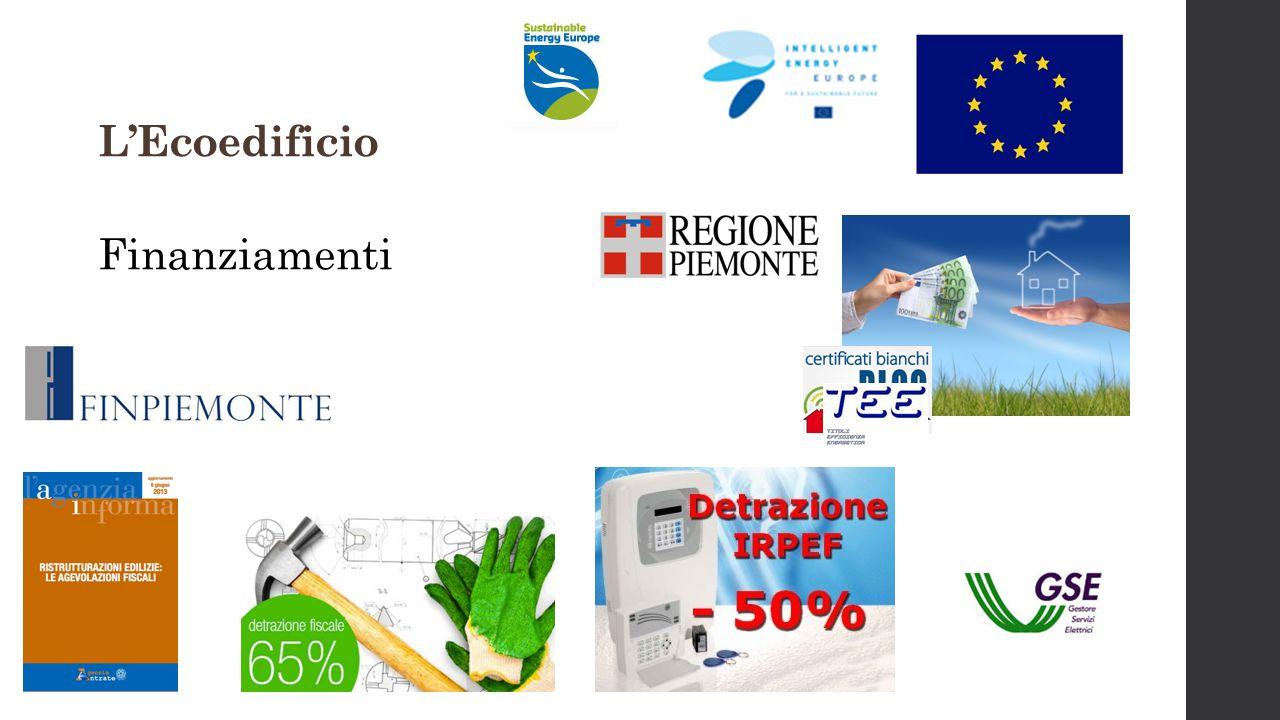 L'Ecoedificio Finanziamenti