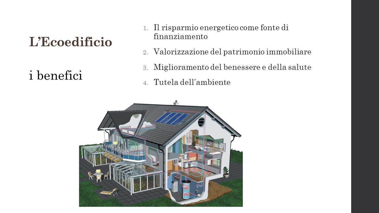 L'Ecoedificio 1. Il risparmio energetico come fonte di finanziamento 2. Valorizzazione del patrimonio immobiliare 3. Miglioramento del benessere e del